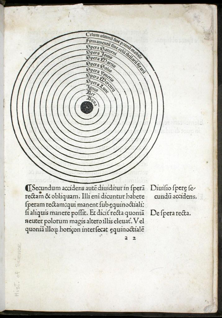 Joannes de Sacro Bosco, De sphaera (Venice, 1478).  Courtesy of OU History of Science Collections.