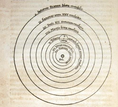 Nicolaus Copernicus, De revolutionibus (1543)