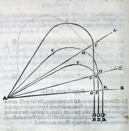 Tartaglia-1606-parabola