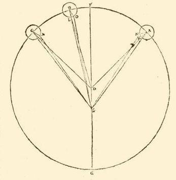 CopernicusSaturn
