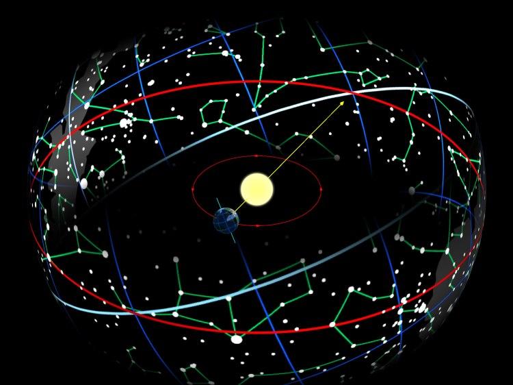Ecliptic_path