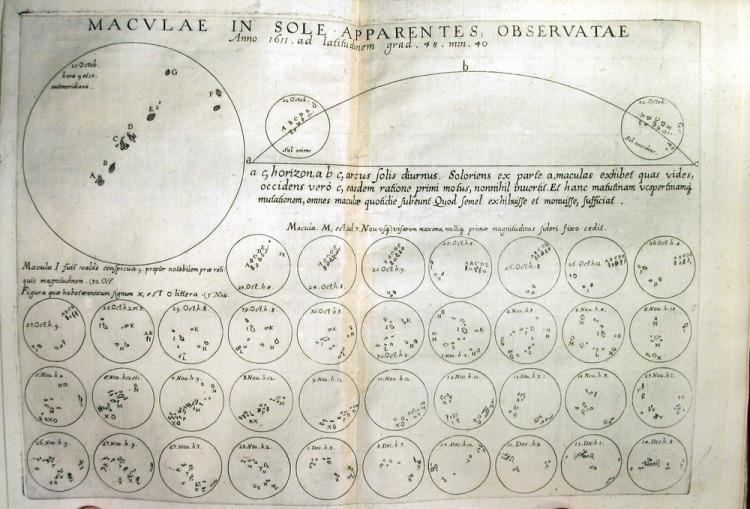 Galileo Galilei, Istoria e Dimonstrazioni (Rome, 1613)